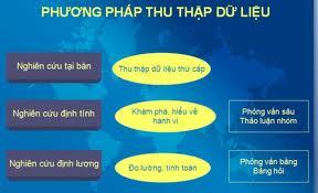 pp thu thap