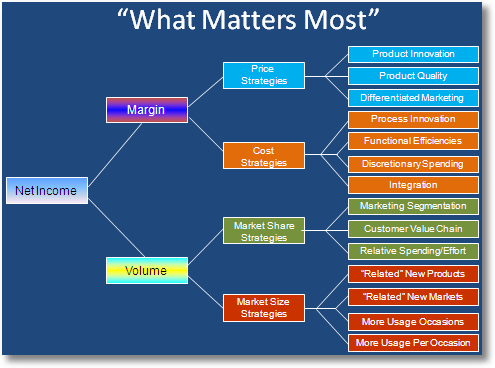 marketing_what_matters_most_sm