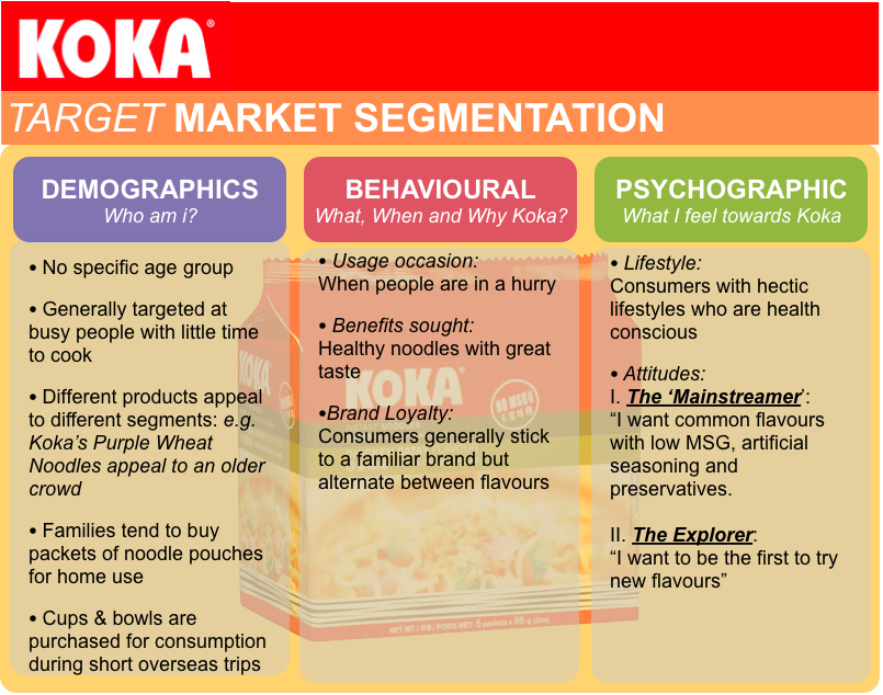 aldi market segmentation Segmentation, targeting, positioning - free download as pdf file (pdf) or read online for free a concise introduction to segmentation criteria and approaches, targeting your customers and positioning your product into the hearts and minds of your customers.