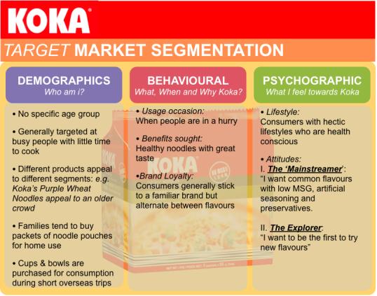 target-market-segmentation2