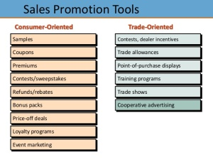 sales-promotional-tools-3-638